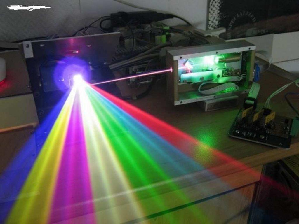 máy chiếu laser