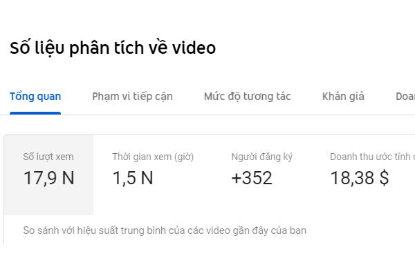 Cày view youtube