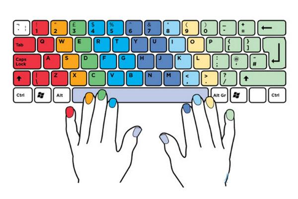 tập gõ phím bằng 10 ngón tay